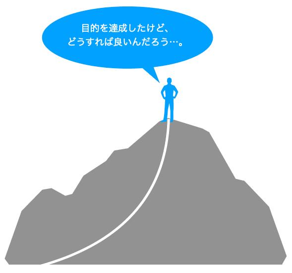 人生の目的