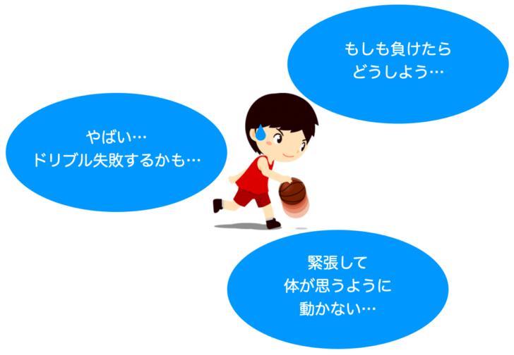バスケ選手のメンタル